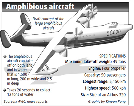 China_amphibious_air_tanker