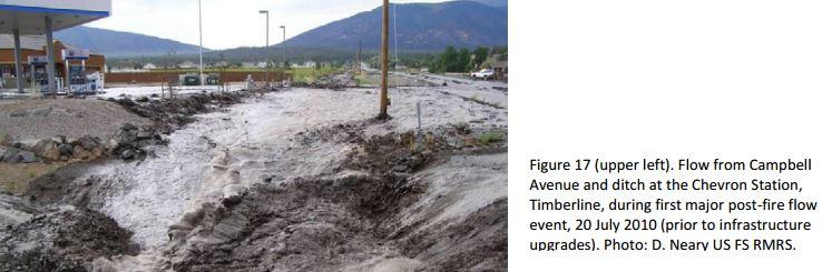 Schultz Fire flood