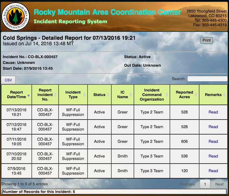 Cold Springs Fire information