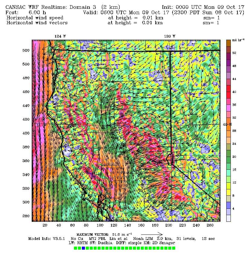 wind forecast northern california fires
