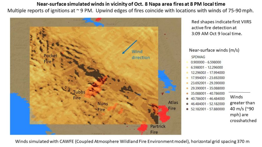 wind simulation october 8 fires northern california