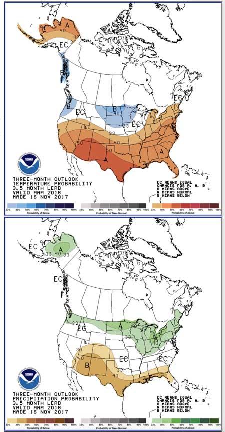 temperature precipitation long range forecase