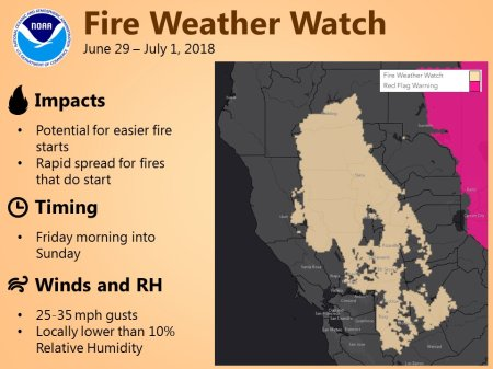 The National Weather Services is calling for potentially dangerous fire conditions in Northern California going into the weekend.