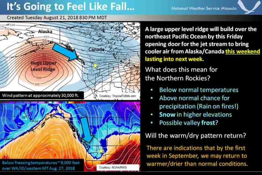 weather forecast northern rockies