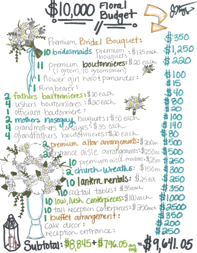 10000 wedding budget wedding flower ideas for your budget level 10000 wedding budget wedding flower ideas junglespirit Images