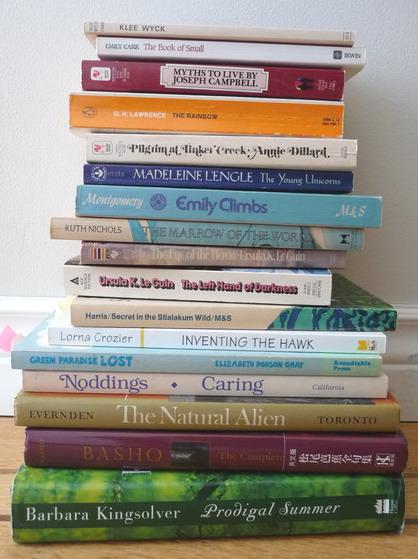 influential_authors