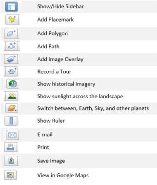 Google Toolbar detail