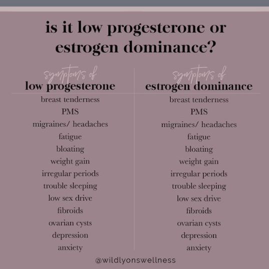 Is It Low Progesterone or Estrogen Dominance?