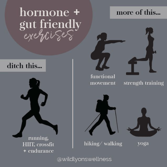 Hormone and Gut-Friendly Exercises