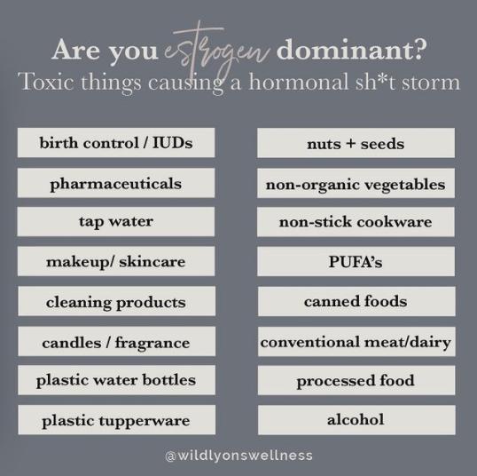 Are You Estrogen Dominant?