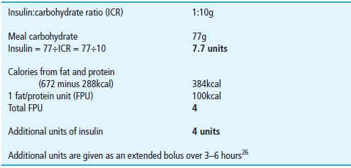 Fat_Protein_Box_2