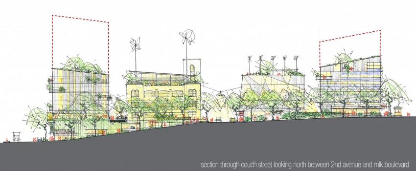 Urban Planning Will Bruder Architects