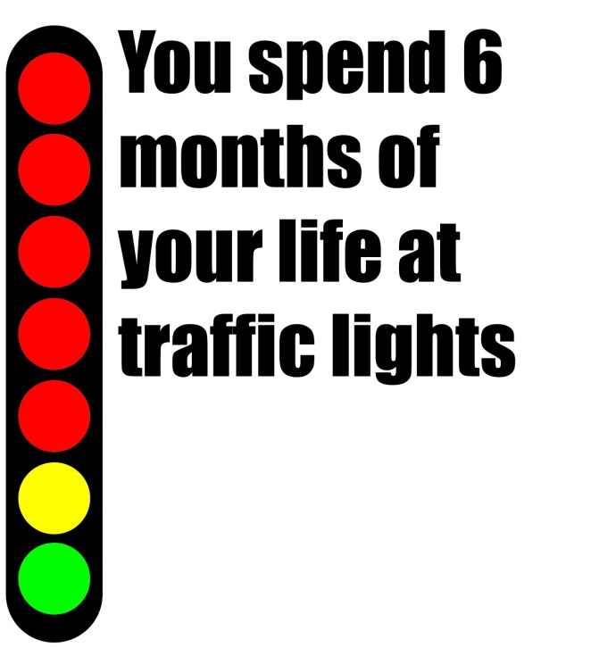 You spend 6 months of your life at traffic lights