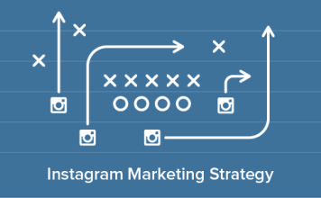 Instagram-Marketing-Strategy-williamreview.com
