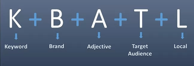 keyword-selection-formula-williamreview.com
