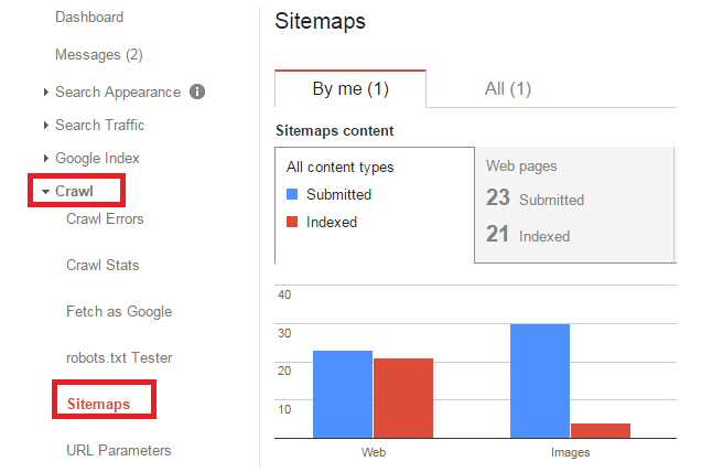 sitemap1-williamreview.com