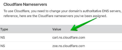 DNS-williamreview.com