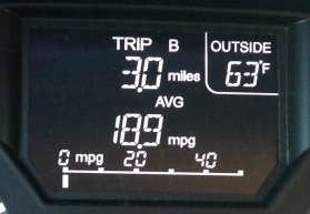 typical city MPG