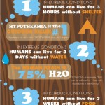 Survival InfoGraphic: 3 Survival Rules of 3