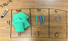 long-division-strategies