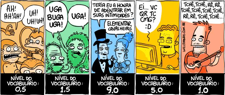 NIVEL-DO-VOCABULARIO