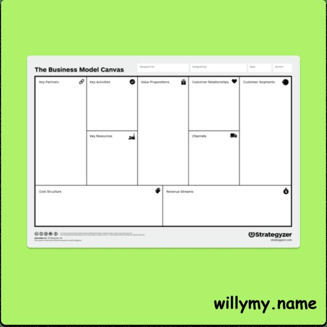 Business Model Canvas - Cara membuat aplikasi android seperti ruang guru tanpa coding