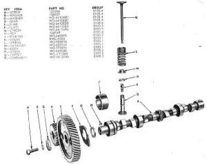WillysGraveyard  Diagrams