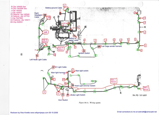 Willys M Jeeps Forums-viewtopic-M38a1 Wiring Routing