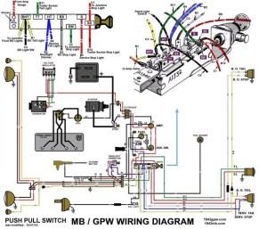 1955 willys jeep wiring diagram  24h schemes