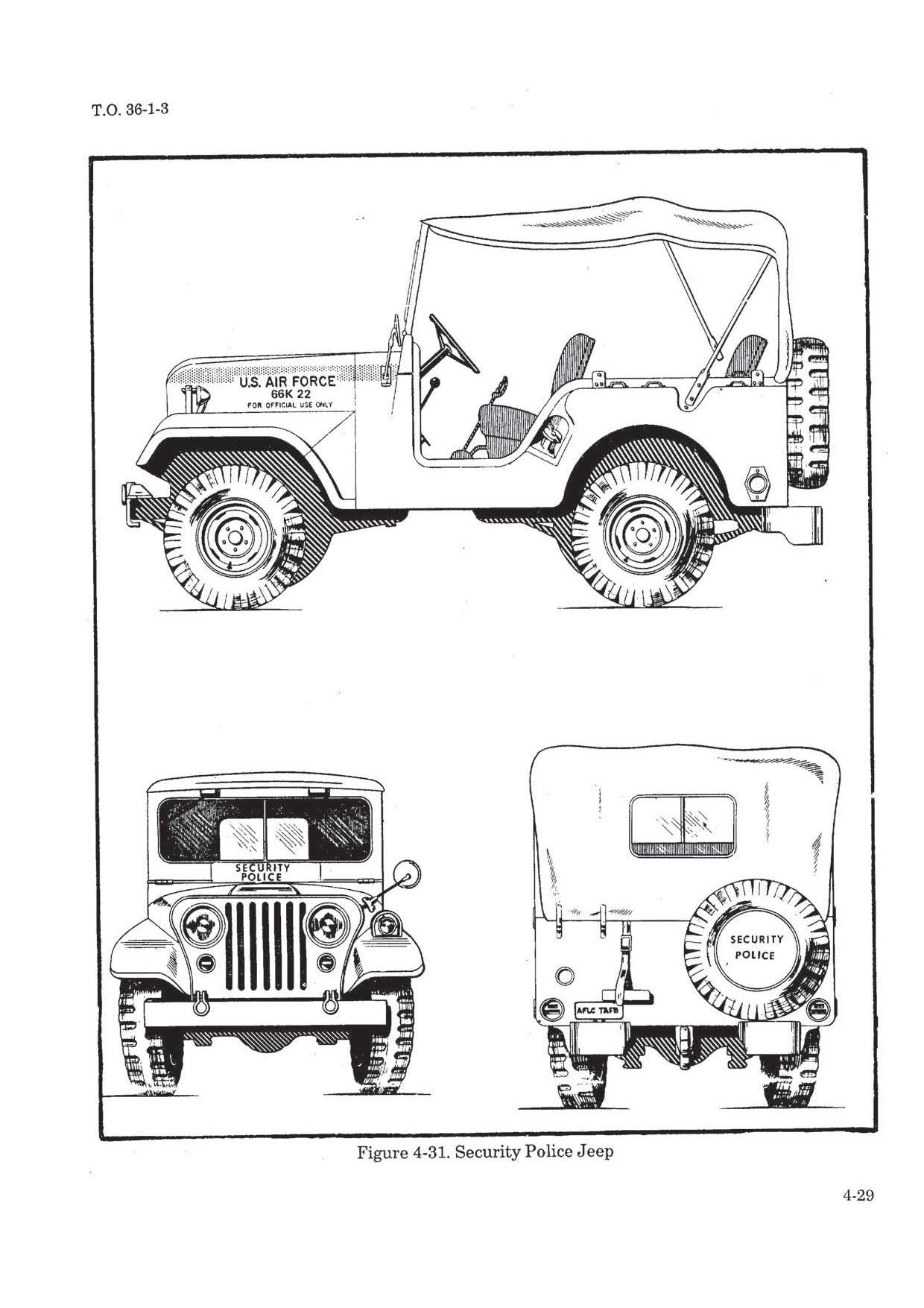 Willys M Jeeps Forums Viewtopic Early Vs Late Ross