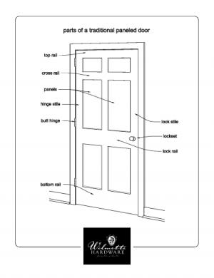 Door Parts Diagram | Wilmette CutSheets