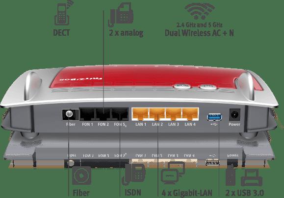 Overstappen vanaf #ISDN is gemakkelijk met een FritzBox modem op #glasvezel