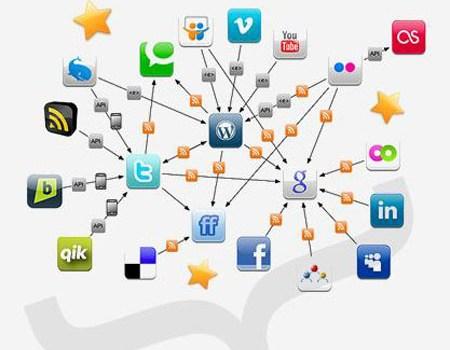 Guest Post: O poder das redes sociais para os negócios