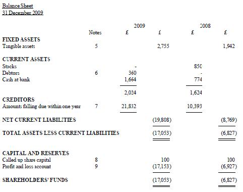 simplifying the balance sheet