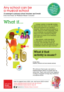 Importance of music - primary schools leaflet