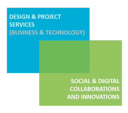 services and innovation 2