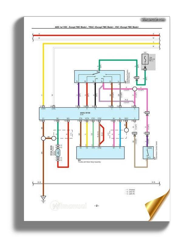 1995 toyota corolla dx wiring diagram full hd quality