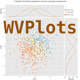 WVPlots