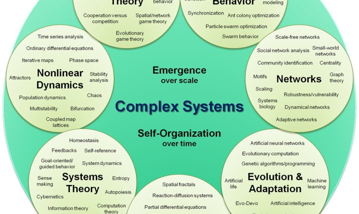 7 key aspects of complex systems