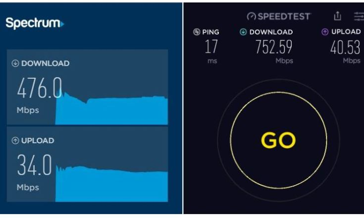 ISP speed left; external speed right