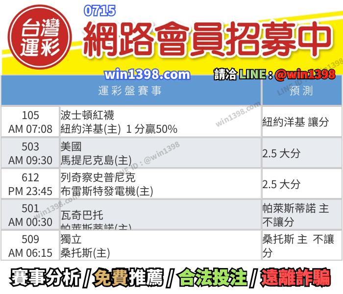 台灣運彩網路會員申辦中心 win1398.com