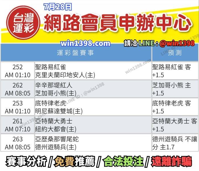 台灣運彩網路會員申辦中心win1398.com