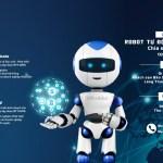 Hội thảo robot tự động hóa quy trình