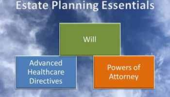 How to get title to inherited property in oklahoma ancillary estate planning essentials what are the basic things i need solutioingenieria Gallery