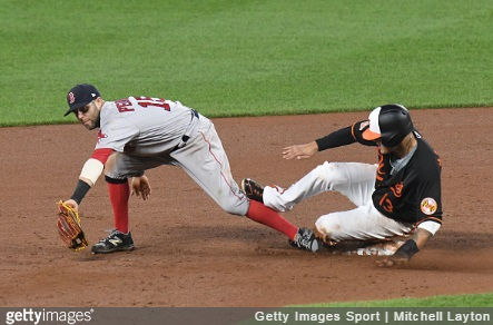 Stronger Intervention Needed: Orioles and Red Sox