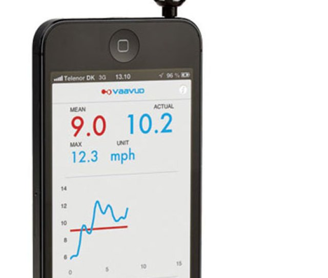 The Best Smartphone Anemometers Wind Meters With Iphone