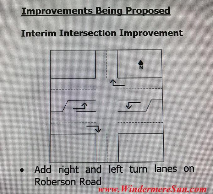 Interim Intersection Improvement (credit: Orange County)