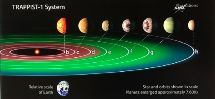 Trappiste-1 system in scale credit NASA final