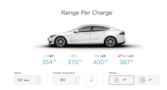 Increase the Range of Electric or Hybrid Vehicles with Automotive Window Film