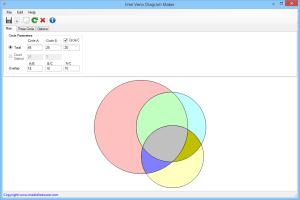 Download Free Venn Diagram Maker 1000